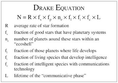Drake Equation / Green Bank Formula