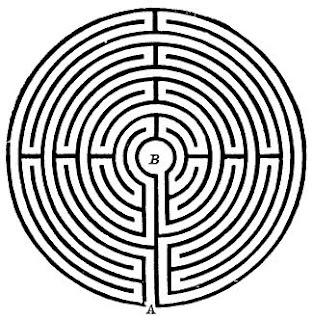 Stone Art Blog: Garden Labyrinth