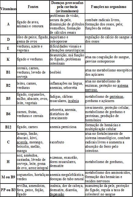 Alimentação Adequada! - Associação Portuguesa de ...