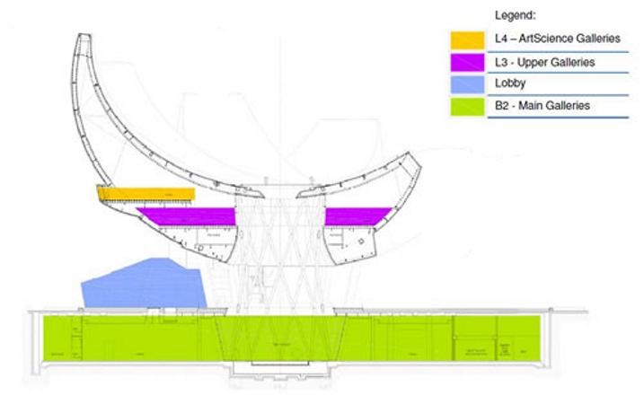 arch plus 355 marina bay sands artscience museum moshie atom diagram of water diagram of water baptism