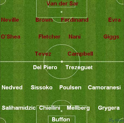 manchester united formazione 2008 manchester united breaking news players blogger