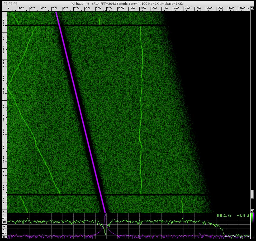 baudline signal analyzer: September 2010