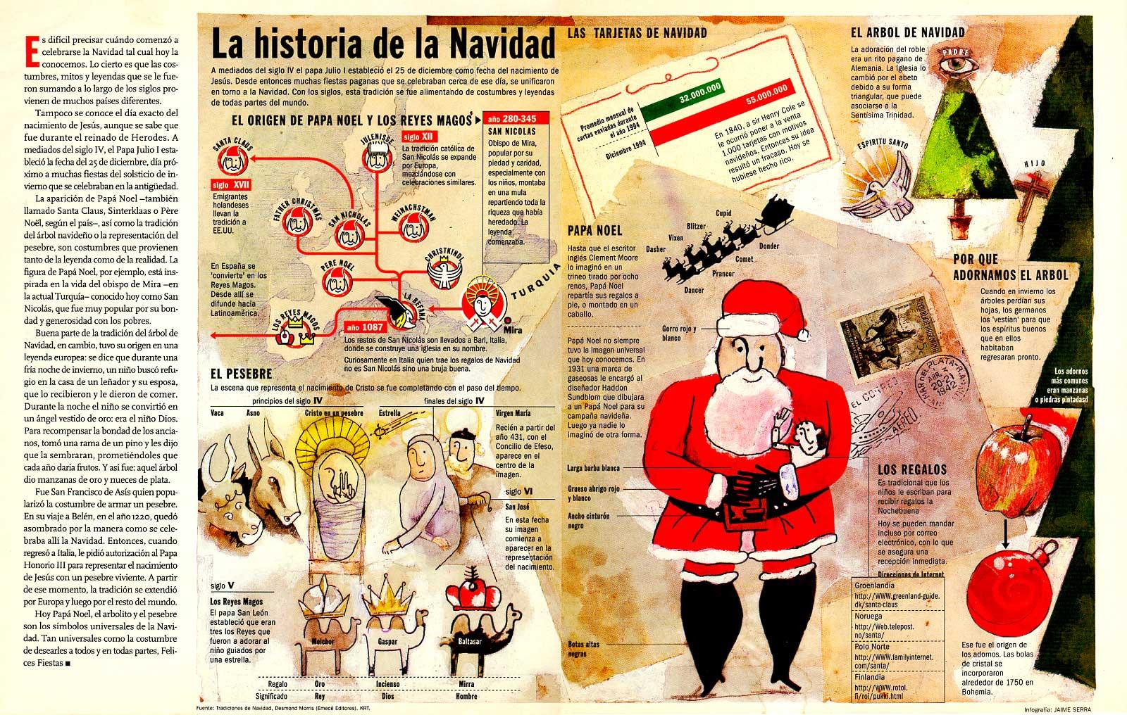 Images About La Navidad