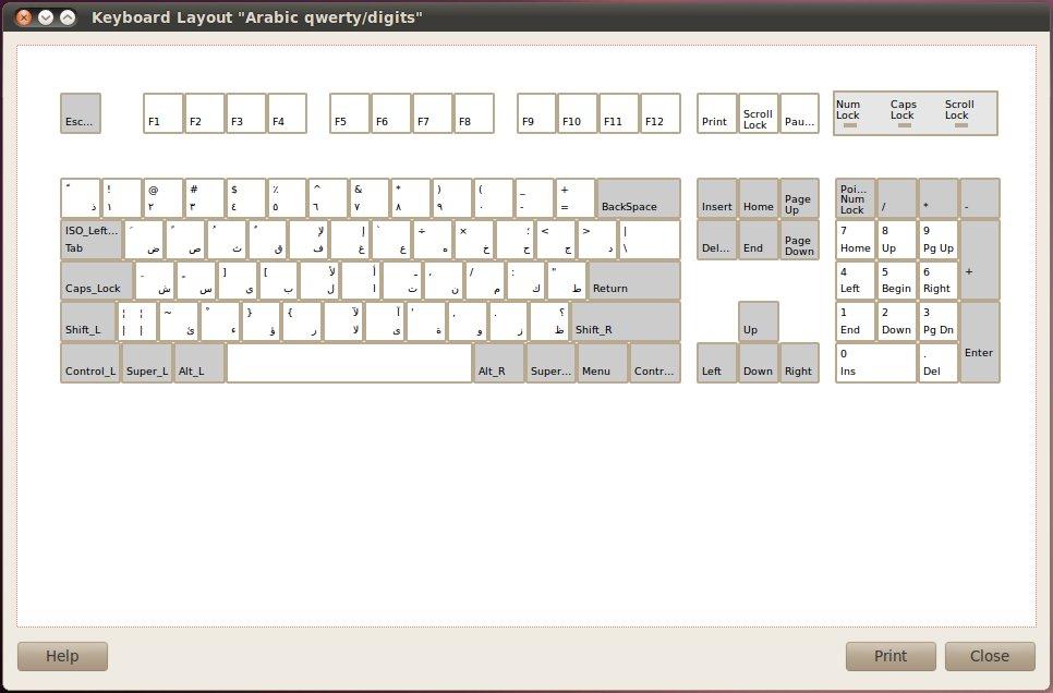 standard laptop keyboard layout diagram logitech keyboard wiring diagram hp computer keyboard layout diagram