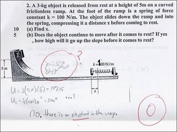 How To Fail a Test With Dignity