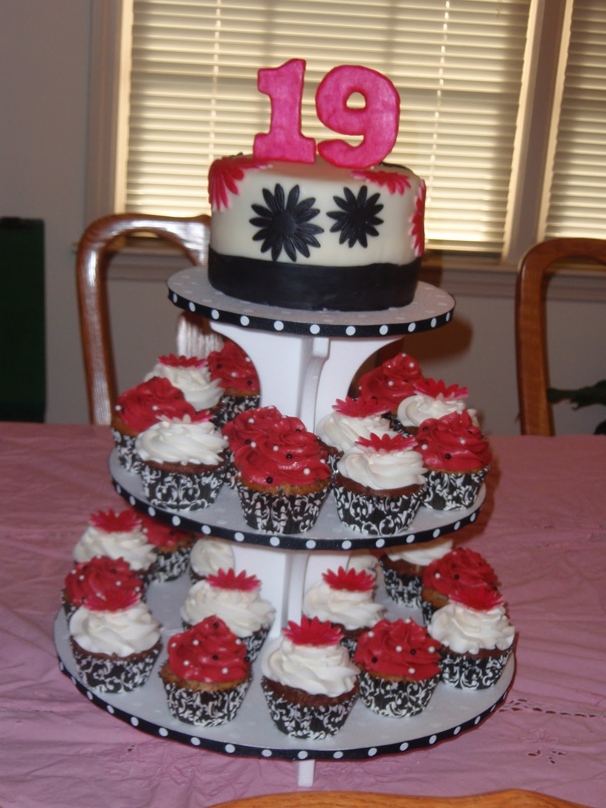 Cakes By Kelsie 19 Years And Counting
