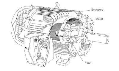 ENGINEERING*****: AC MOTOR INTRODUCTION