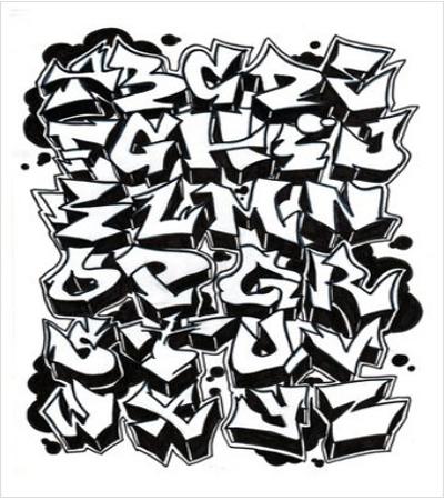 Grafiti New Most Graffiti Alphabet Style A Z