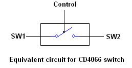Electronics in DAM's way: Digital Volume control using CD4066
