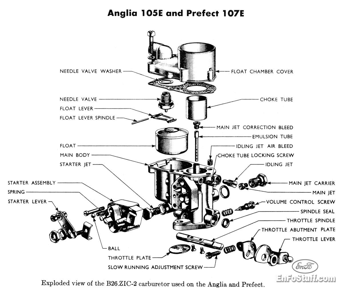 Ajuste De Motor Despiece Carburador Solex B26 Zic 2