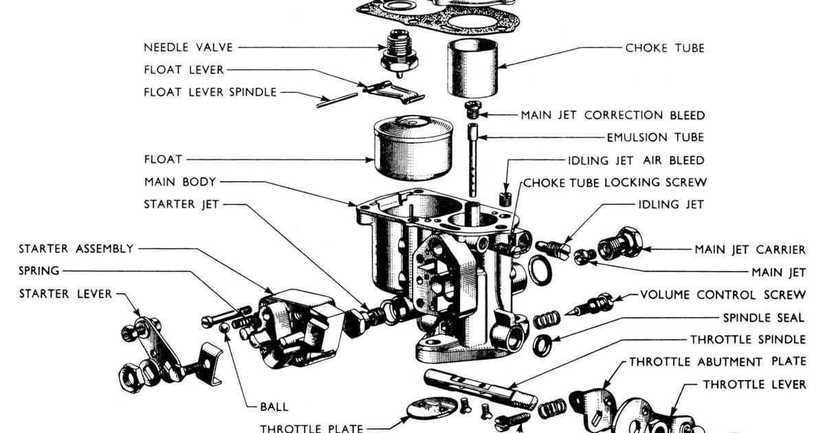 Ajuste de Motor: Despiece Carburador Solex B26 ZIC-2