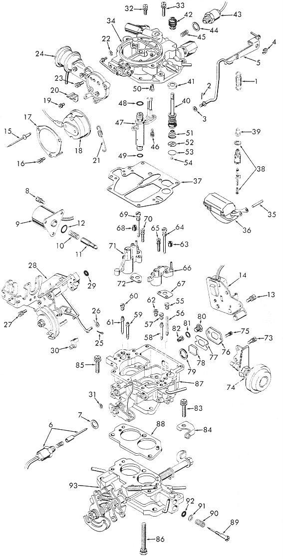 Ajuste de Motor: Despiece Carburador Nikki 2 Gargantas