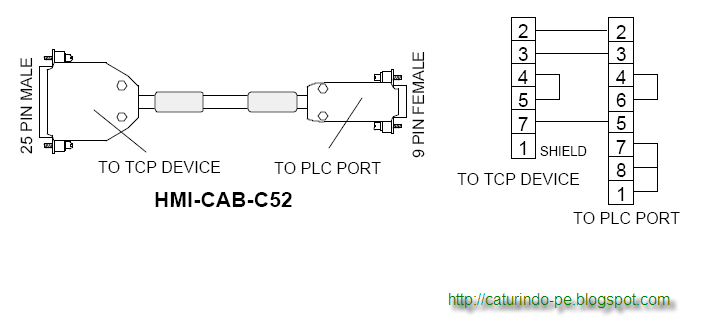 Caturindo Prima Engineering: PLC CABLE CONNECTIONS