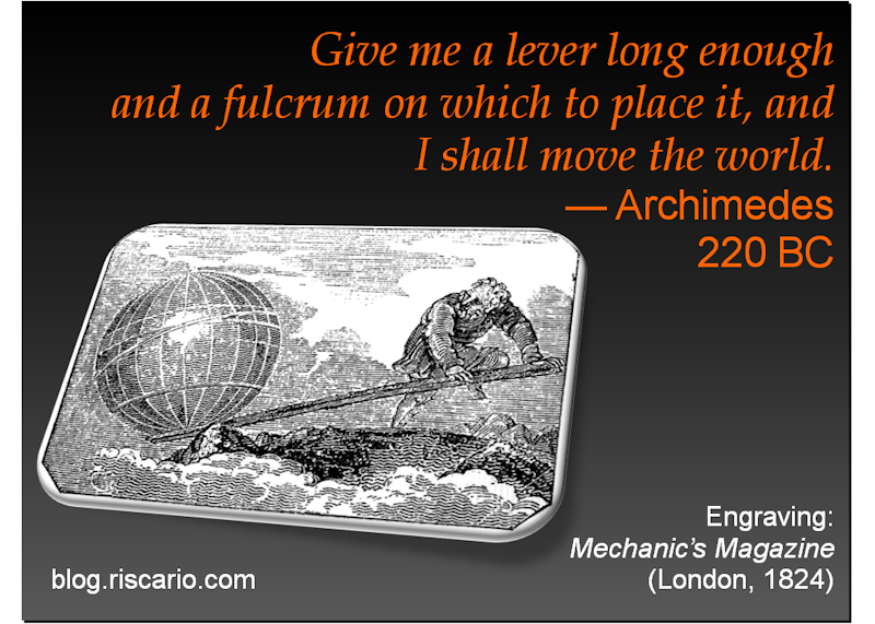 Archimedes on leverage (click for blog post)