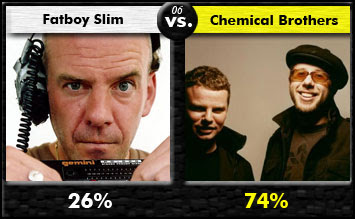Fatboy Slim vs. The Chemical Brothers