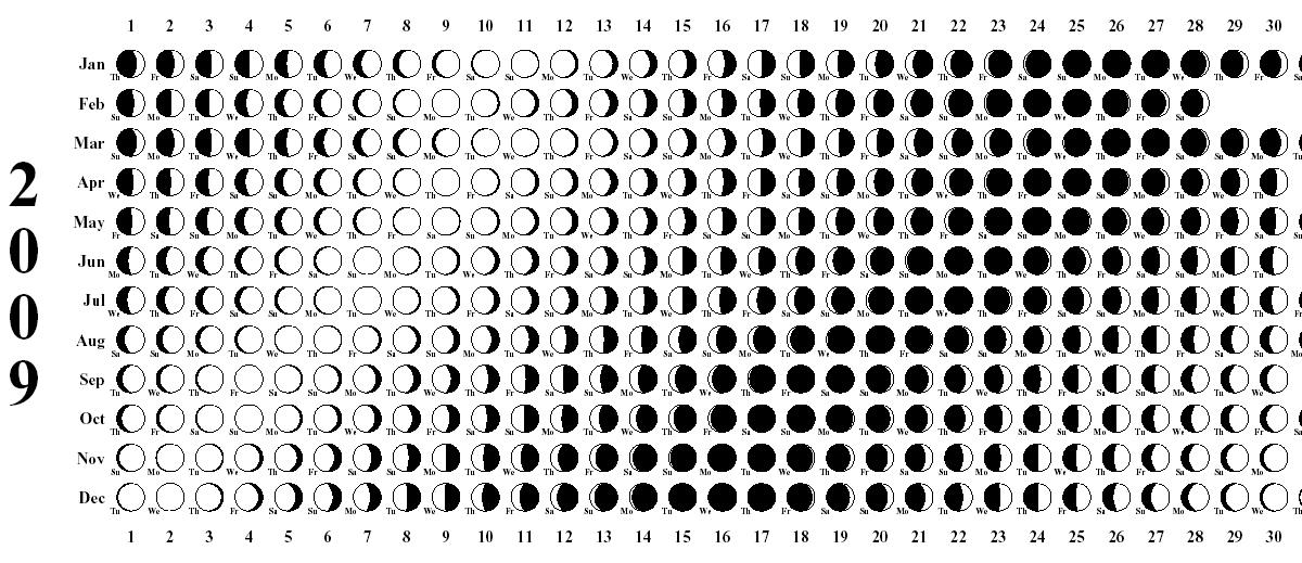 2013 Oct Phases Are Moon What