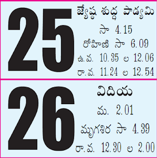 A Telugu Guy S Blog How To Read Telugu Calendar Panchangam Panchang Panchanga Details Beside The Date