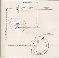 ym 50 wiring diagram ruud heat pump thermostat chrysler 200 alternator | get free image about
