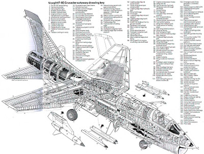 military picture: f8 jet fighter schematic chart