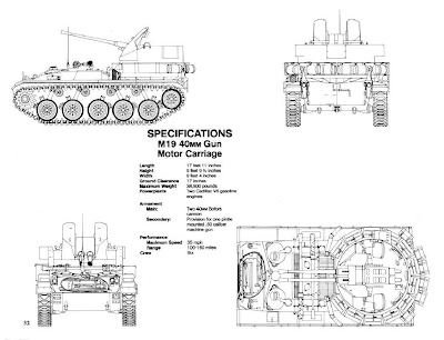 military picture: american ww2 m19 gun motor carriage drawing