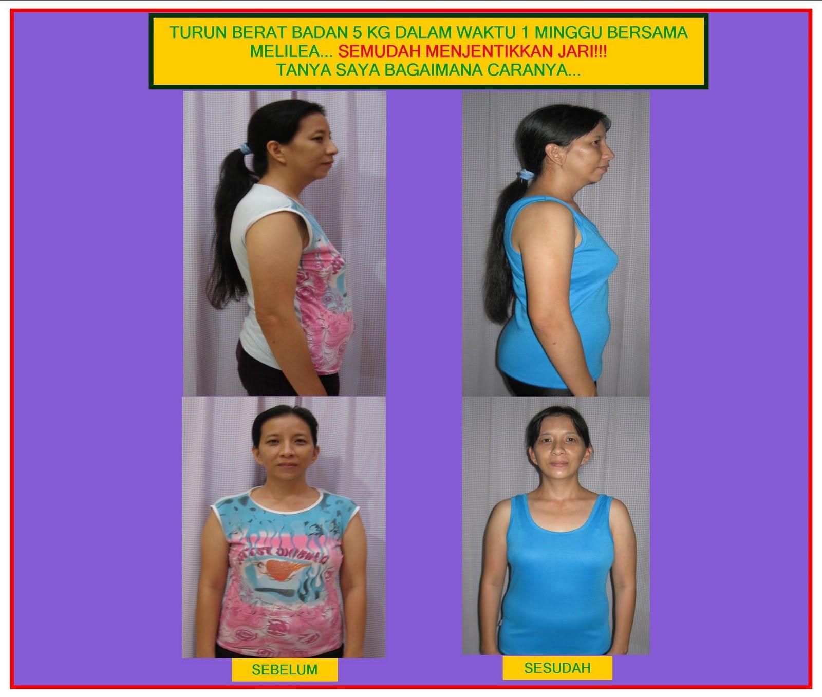 Berat Badan Berubah-ubah? Ini Sebabnya