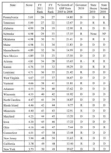 arkansas tax table