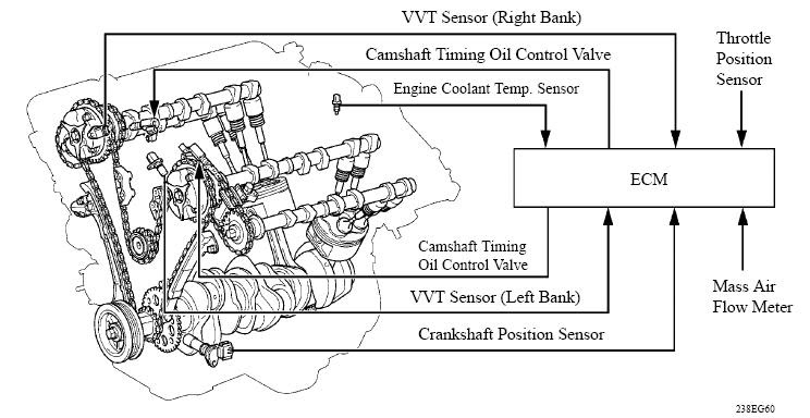 QUALITY & INFORMATION OF VEHICLES: VVT-i (Variable Valve