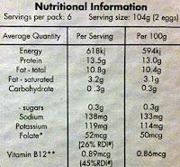 Nutritional Information For 70g Free Range Eggs