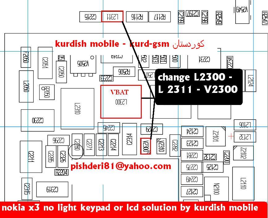 X3 Display Light Solution