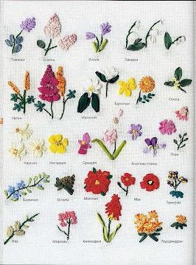 Kurdele Nakışı Çiçek Desenleri 1