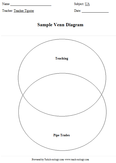UA Instructor Tips and Tools: Graphic Organizers for