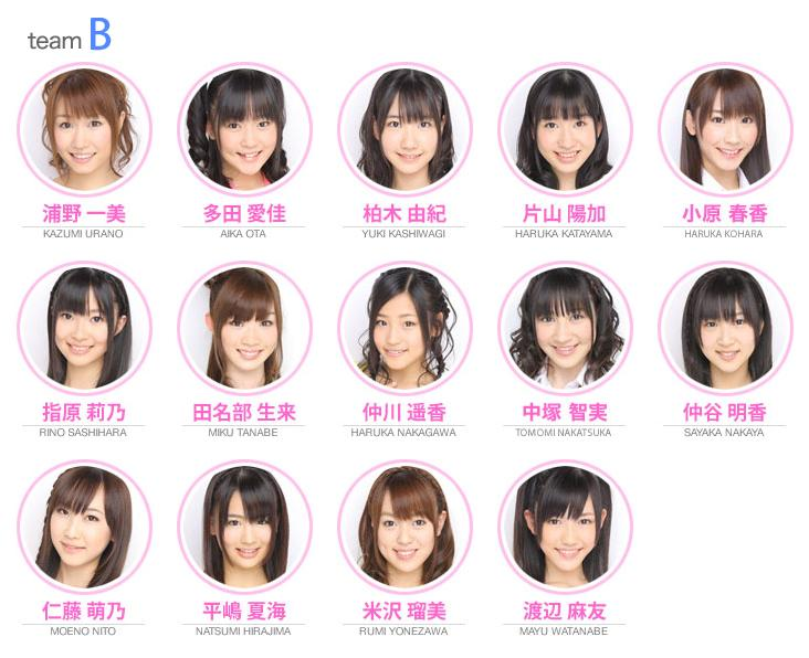 Pictures of Akb48 Members - #rock-cafe