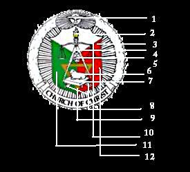 In Defense Of The Church What S In The Inc Logo