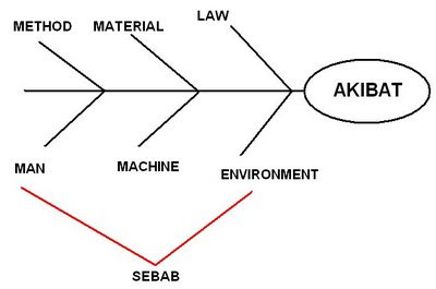 Contoh Organisasi Yang Menggunakan Analisis Swot - Rasmi J
