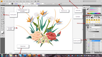Arts Of Photos: Illustrator Learning [ TOOLS ]Lesson ( 1 )