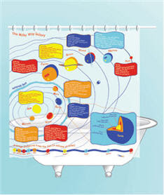 11 Creative and Cool Shower Curtains (11) 6