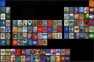 Creative and Cool Uses of the Periodic Table (27) 23