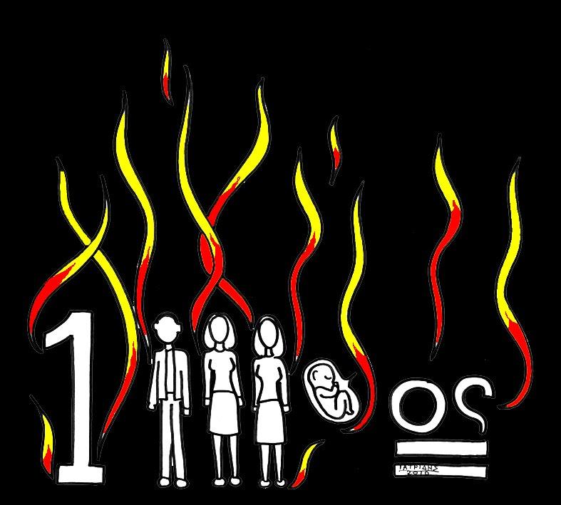 Δέκατοι τέταρτοι μισθοί και της Marfin οι νεκροί