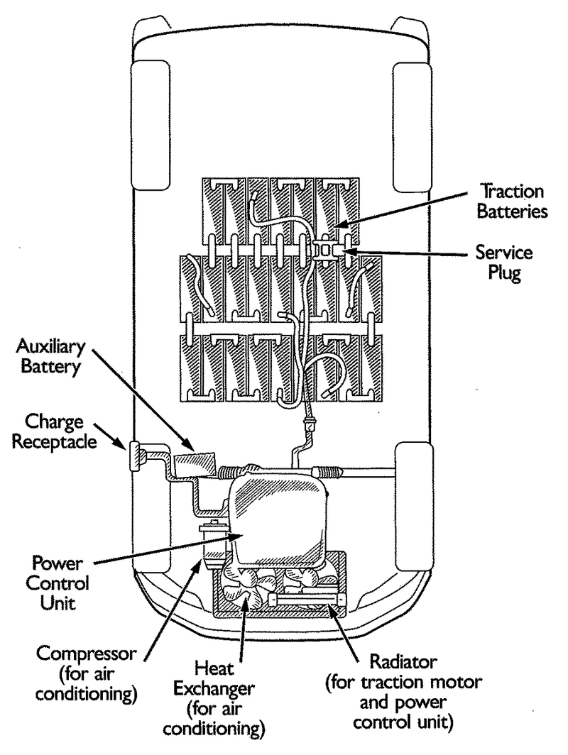 24 Volt Battery Wiring Configurations Diagram 24 Volt