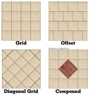 Kitchen Wall Tile Pattern Layout