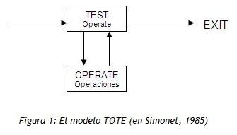 Tema 8: El aprendizaje motor. Principales modelos explicativos del aprendizaje motor. El proceso de enseñanza y de aprendizaje motor. Mecanismos...