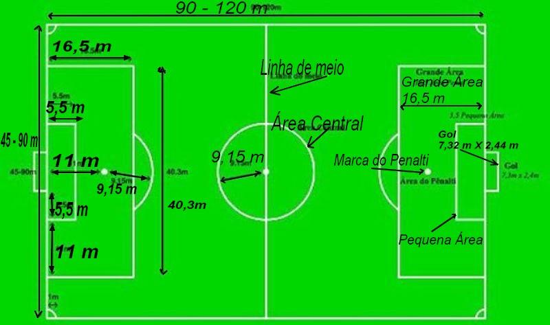 Principais regras do futebol yahoo dating 5