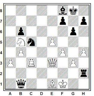 Posición de la partida de ajedrez Anatoli Karpov - Judith Polgar (Vitoria, 2007)
