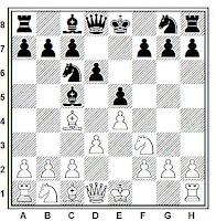 Primer ejemplo de perdida de tiempo en ajedrez