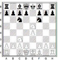 El gambito Halloween en este blog de ajedrez