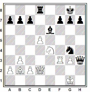 Posición de la partida de ajedrez Rusaisk - Berzinsh (Kuldiga, 1985)