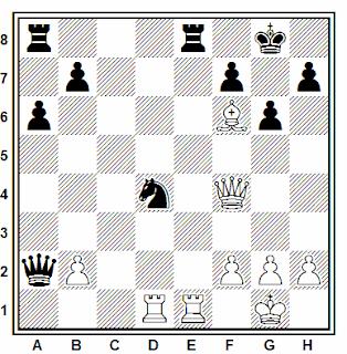 Posición de la partida de ajedrez Browne - Hayes (Islandia, 1986)