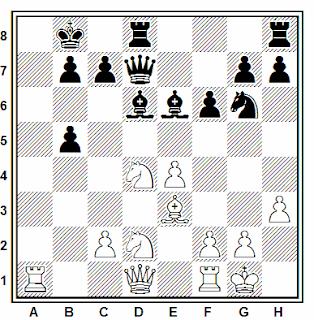 Posición de la partida de ajedrez Wals - Viarnson (Malmoe, 1985)