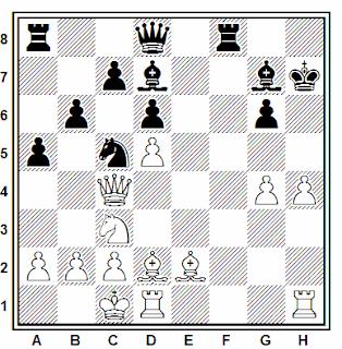 Posición de la partida de ajedrez Barbakadze - Domuls (URSS, 1982)