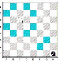 El movimiento del caballo en el ajedrez